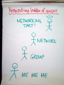 networking tart