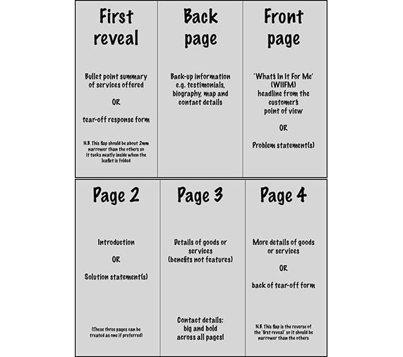 rollfold templates