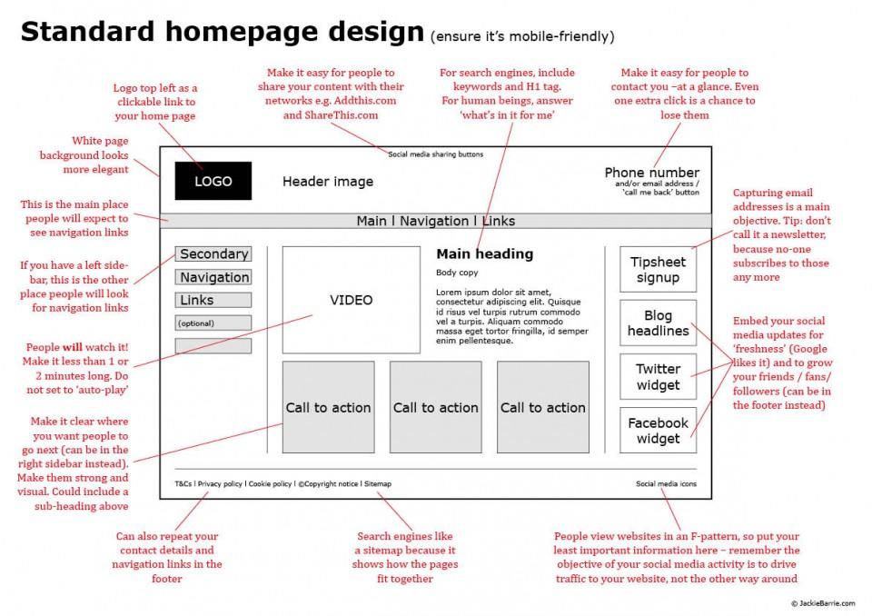 Standard homepage design