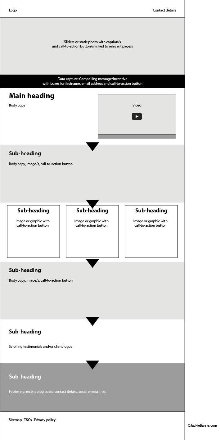 Scrolling homepage